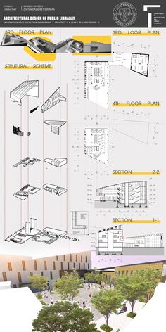Architecture design board for case study that called building design 6 . Project of public library in Szeged, Hungary. Design At university of pecs, faculty of engineering and information technology.