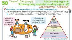 Κεφ. 50ο: Λύνω προβλήματα: Στρατηγικές νοερών υπολογισμών (β) Problem Solving, Tv, Television Set, Television