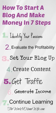 How to Start a Blog and Make Money in 7 Steps
