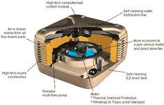 Bonair evaporative cooler internal view