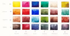 """Lots of great watercolor info here! """"With careful paint colour choices and a good understanding of colour mixing you can create a miriad of colours with a small number of paints. A suggested basic palette of Artists quality paints for. Watercolor Mixing, Watercolor Tips, Watercolour Tutorials, Watercolor Techniques, Art Techniques, Watercolor Paintings, Watercolors, Watercolour Palette, Paint Charts"""
