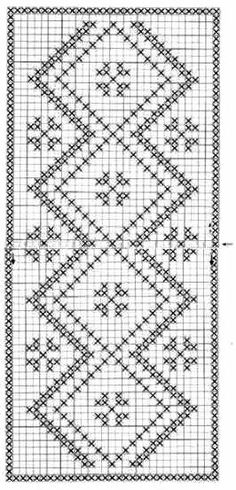 Gráfico cwminho mesa ou colcha.