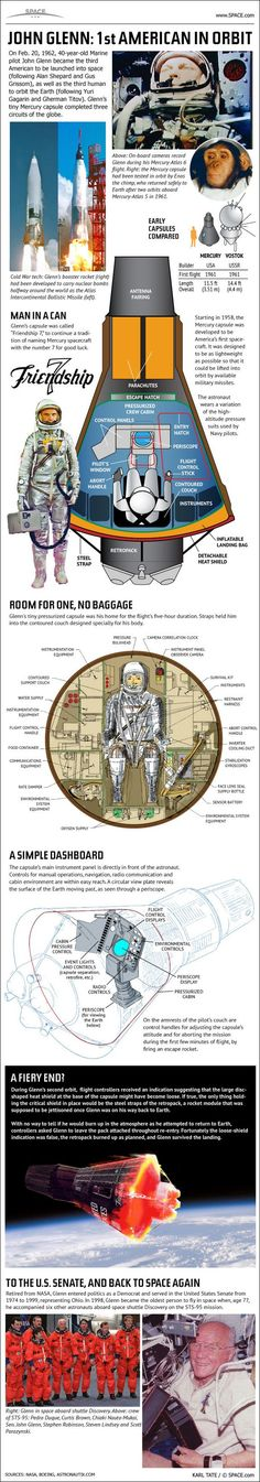 American in Orbit: How NASA & John Glenn Made History (Infographic) John Glenn, John John, Cosmos, Apolo Xi, Project Mercury, American Space, Aerospace Engineering, Neil Armstrong, Nasa Astronauts