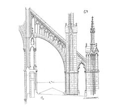 Diagram of flying buttress at Amiens Cathedral.