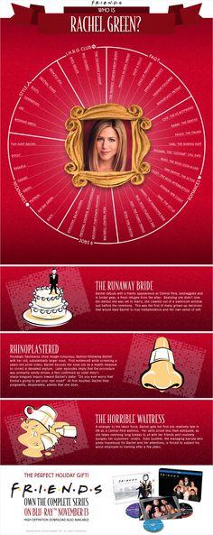Rachel's perfect detailed description! <3