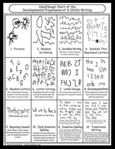 "The above ""Developmental Progression of a Child's Writing"" chart is similar to a writing rubric.    Actually, I think that much of it could be used as an acceptable rubric for Pre-K writing.  It really divides up the different phases that a child goes through into some (hopefully) easy to visualize stages that you might be able to use to explain to parents where a child is at in his or her journey to become a writer."
