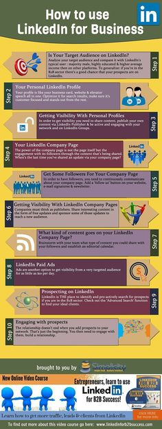 How-to-use-LinkedIn-for-Business