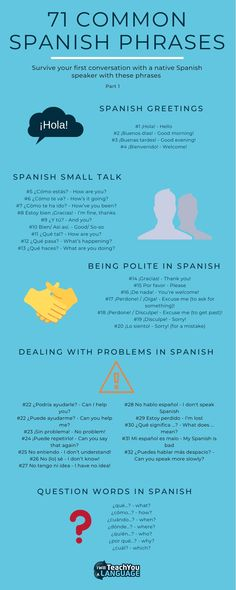 Are you considering taking up Spanish? Or planning a trip to a Spanish-speaking country? These 71 common Spanish phrases will have you speaking in no time! Spanish Words For Beginners, Common Spanish Phrases, Spanish Help, Learning Spanish For Kids, Learn To Speak Spanish, Spanish Basics, Spanish Vocabulary, Spanish Language Learning, Teaching Spanish