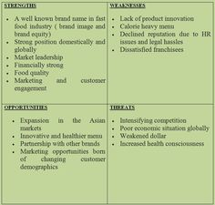Ashley Furniture Strengths And Weaknesses