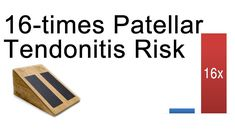 16 Best Patellar Tendonitis Images Patellar Tendonitis Exercises