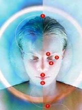 How to look younger and feel better with facial rejuvenation acupressure! - Facial reflexology, or face acupressure
