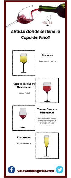 17 Ideas De Vinos Vinos Vino Porcentaje De Alcohol
