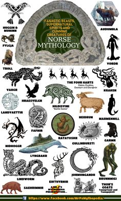 Mythological Creatures of Norse Mythology! #NorseMythology #Creatures #ProseEdda #PoeticEdda #Norse #Mythology #Monsters #MrPsMythopedia #Infographic https://www.facebook.com/MrPsMythopedia/