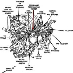 ford f150 engine diagram 1989 don t have a 1980 diagram but here rh pinterest com ford 302 motor diagram 1970 ford 302 engine diagram