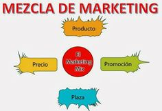 mezcla del marketing