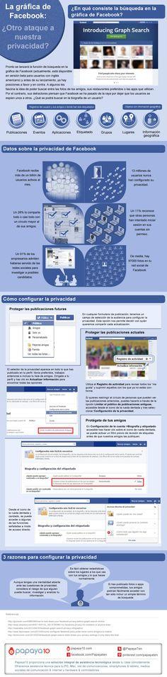FaceBook Graph Search: ¿otro ataque a la privacidad?