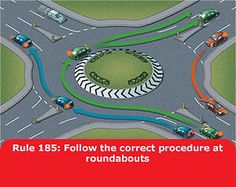 Here u go my American friends, a little heads up on roundabouts!!!! Lol