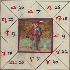 Astrologisch-astronomisch-mantische Sammelhandschrift / Heidelberger Schicksalsbuch Illustrationen: Berthold Furtmeyr und Werkstatt (Thomas Schilt? Cod. Pal. germ. 832 [Regensburg], nach 1491 Folio 69v