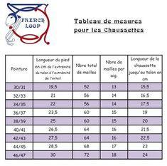 Tricoter ses chaussettes : mais combien de mailles? - French Loop
