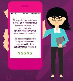 10 Women in Tech to Follow in 2016 — Medium
