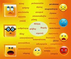 ΤΟ ΠΕΡΙΒΟΛΑΚΙ: ΝΕΟΕΛΛΗΝΙΚΗ ΓΛΩΣΣΑ Β΄ΔΗΜΟΤΙΚΟΥ ΕΝΟΤΗΤΑ 16 ΝΙΩΘΩ Manado, Speech And Language, Blog, Anna, Smileys, Therapy, Education, School, Smiley Faces