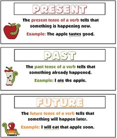 Teacher's Take-Out: Verb Tense Poster -FREEBIE!