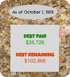 """""""Personal Finance Made Public"""" --September 2013 Edition {Our Debt Repayment Journey}"""
