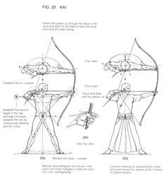 Yumi Bow, Training, Bows, Japan, Art, Arches, Art Background, Okinawa Japan, Bowties