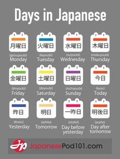 days of the week in nihongo