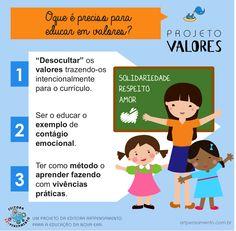 O que é preciso para educar em valores?