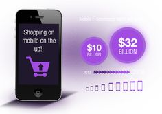 Some interesting data has been released but I think we all had an idea this was going to happen as we are all on our mobiles non-stop!!! I bet you are on it now.  Mobile E-commerce sales will grow from $10 billion in 2012 to a whopping $32 billion in 2016, Forrester Research says. With mobile devices improving in terms of speed and also screen resolution it is becoming far more convenient and easy to shop on you mobile device.