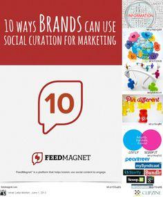 Social Media Curation