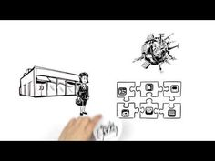 Digital Transformation - The Business World of Tomorrow - YouTube