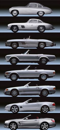 The evolution of the Mercedes-Benz SL Roadster from its introduction in 1952 through to the new 2013 model