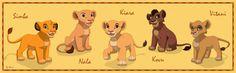 Nala my little sister,Simba my future brother in law,Kiara my future niece/god daughter,Vitani my future second niece/god daughter,Kovu my future nephew/godson