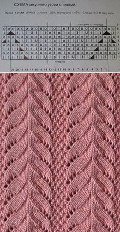 Ladies Cardigan Knitting Patterns, Lace Knitting Stitches, Cable Knitting, Crochet Stitches Patterns, Knitting Designs, Knitting Patterns Free, Hand Knitting, Stitch Patterns, Crochet Mandala Pattern