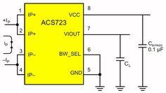 ACS723, geïsoleerde stroomsensor. De ACS723-familie van Alegro MicroSystems bestaat uit vijf IC's, waarmee u stromen kunt meten van maximaal ±5 A tot maximaal ±40 A. De uitgang levert een geïsoleerde spanning die recht evenredig is met de grootte van de stroom.