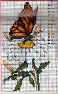 Thrilling Designing Your Own Cross Stitch Embroidery Patterns Ideas. Exhilarating Designing Your Own Cross Stitch Embroidery Patterns Ideas. Butterfly Cross Stitch, Cross Stitch Love, Cross Stitch Animals, Cross Stitch Flowers, Counted Cross Stitch Patterns, Cross Stitch Charts, Cross Stitch Designs, Cross Stitch Embroidery, Embroidery Patterns
