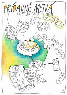 Homeschooling, Word Search, Education, Onderwijs, Learning, Homeschool