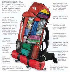 How to Correctly Pack Your Pack Backpack Outdoor Survival - Camping and Hiking - Backpack Hiking, Backpacking Backpacking Tips, Hiking Tips, Camping And Hiking, Hiking Gear, Camping Gear, Camping Hacks, Outdoor Camping, Hiking Backpack, Trekking Gear