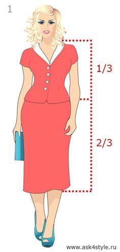 Как определить идеальную длину в одежде? Золотая пропорция в одежде