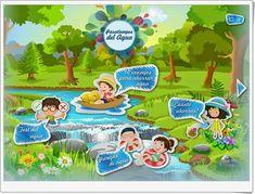 """""""Pasatiempos del agua"""" Online Gratis, Family Guy, Activities, School, Fictional Characters, Disney, Socialism, Science Games, Science Area"""