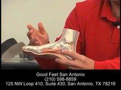 Metatarsal Foot Pain Relief - Heel Pain Arch Back Pain Plantar Fasciitis -- Good Feet San Antonio - YouTube