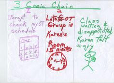 3 Comic-Problem in comic 2, then draw what came before (antecedent) and what came after (consequence)