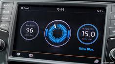 VW think Blue. Efficiency stats