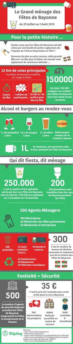 47a53045162d Le nettoyage des fêtes de Bayonne