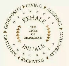 What a beautiful meditation to use with our Abundance oil! ~Kim, YL# 1146129