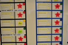 Article that discusses how to create and visualize Scrum of Scrum teams, with examples and pictures. Visual Management, Detail, Frame, Blog, How To Make, Picture Frame, Blogging, Frames