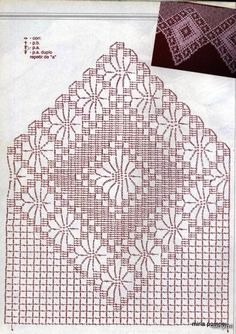 This is an interesting and nice stitch pattern: the Chevron Retro Stitch Wave Crochet pattern which I'm sure you guys would like to know how it is done. This lace chevron stitch is easy to make and is perfect for shawls and blankets. Filet Crochet, Crochet Lace Edging, Crochet Motifs, Crochet Borders, Crochet Chart, Crochet Squares, Thread Crochet, Crochet Trim, Irish Crochet
