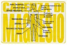Alla scoperta del MAGNESIO: aiuta a curare quasi tutto, perché pochi lo sanno?